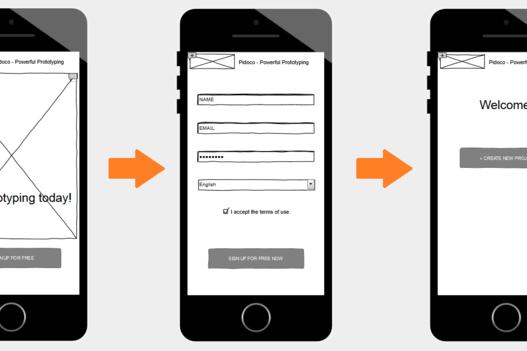 Marketing - MiniBolt.hu webáruház készítés 2e7181c513